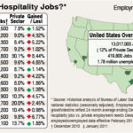 EventJobsBoard.com by BusinessTravelDestinations.com Created to Promote Jobs in Hospitality, Travel & Events